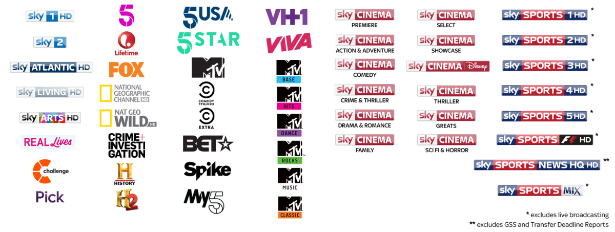 Sky Adsmart Channels